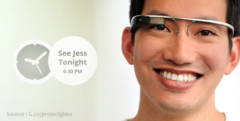 google project slass, augmented reality eyewear, Google web glasses, project glass, google glass, IBTL