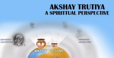 Akshay Trutiya, Tretayug, puja platter, how to celebrate Akshay Trutiya, Vaibhavlaxmi, Importance of Akshay Trutiya