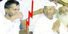 arvind kejriwal corrupt, ford funding, iac vs kejriwal