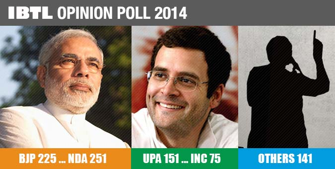 Winds of Change, IBTL Opinion Poll 2014, lok sabha predictions, 2014 poll, lok sabha survey 2014, survey 2014