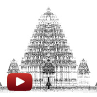 temple, macrocosm, universe, microcosm, the inner space, my Ego, Hindu Temple Structure